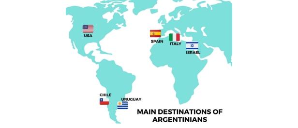 Brasil descubierto -